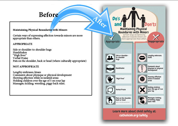 Infographic-before-after