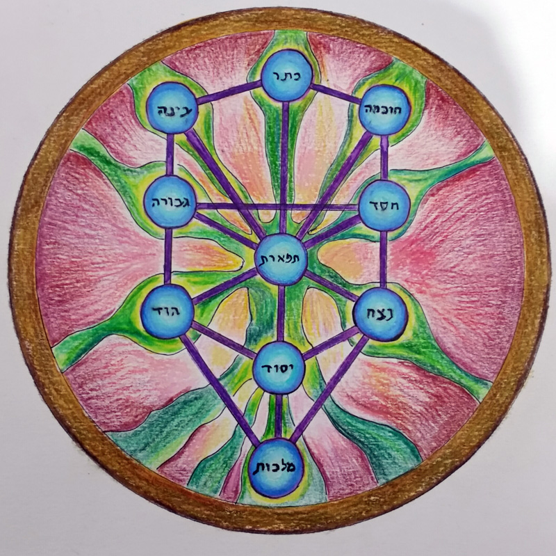 5-treeoflife-angella
