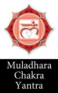 AA-2-MuladharaChakraYantra
