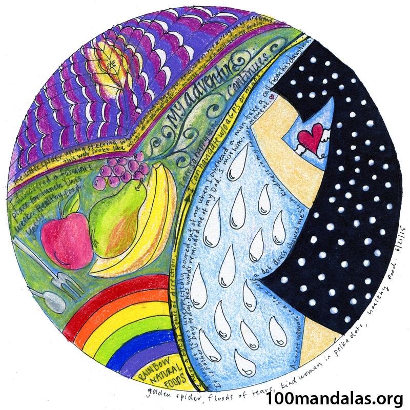 1-Journal-RainbowFoods