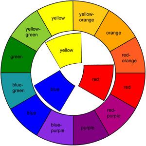 Wheel-primary